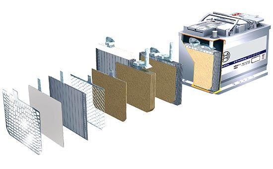 اجزای تشکیل دهنده باتریclass=